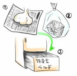 にんにくの冷蔵保存